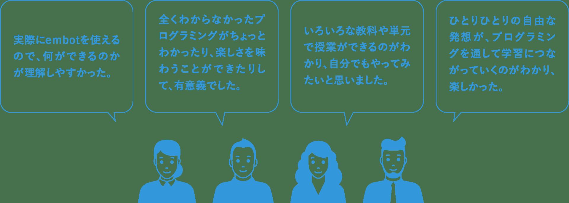 先生の感想の図
